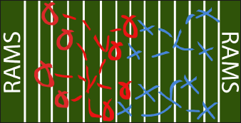 Without proper explanation, football can seem like a maze of players with no direction. Graphic by Danny deBoer.