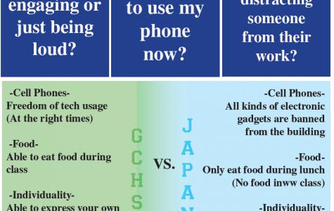 Classroom etiquettes compared GCHS vs. Japan