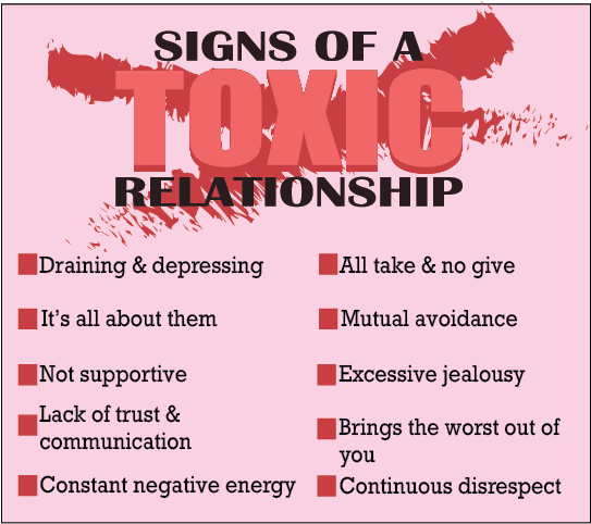 Healthy or toxic relationship? Let's evaluate.