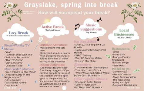 Grayslake, spring into break